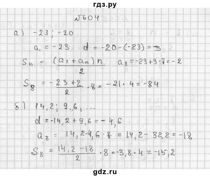 Другие решебники по алгебре для 9 классa